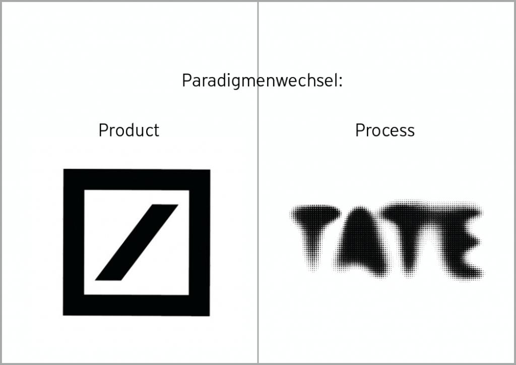 Deutsche Bank Logo Tate Logo